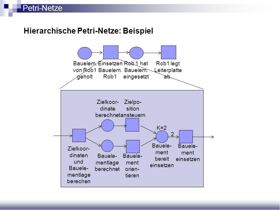 Hierarchische Petri-Netze: Beispiel