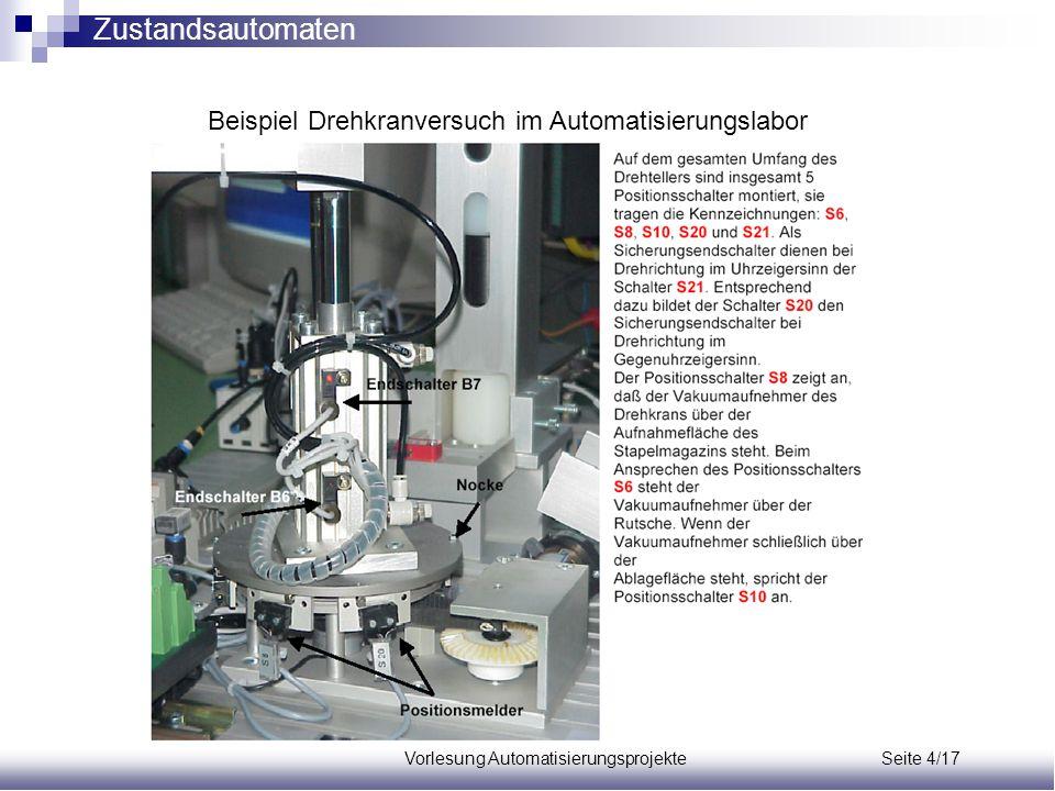 Zustandsautomaten Beispiel Drehkranversuch im Automatisierungslabor