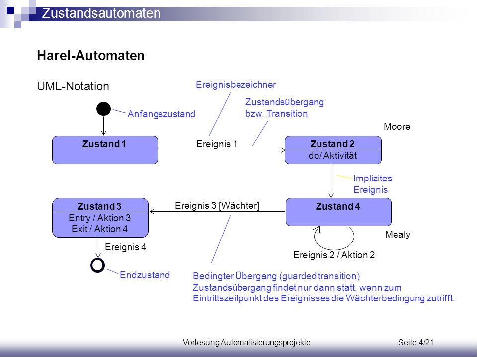 Vorlesung Automatisierungsprojekte Seite 4/21
