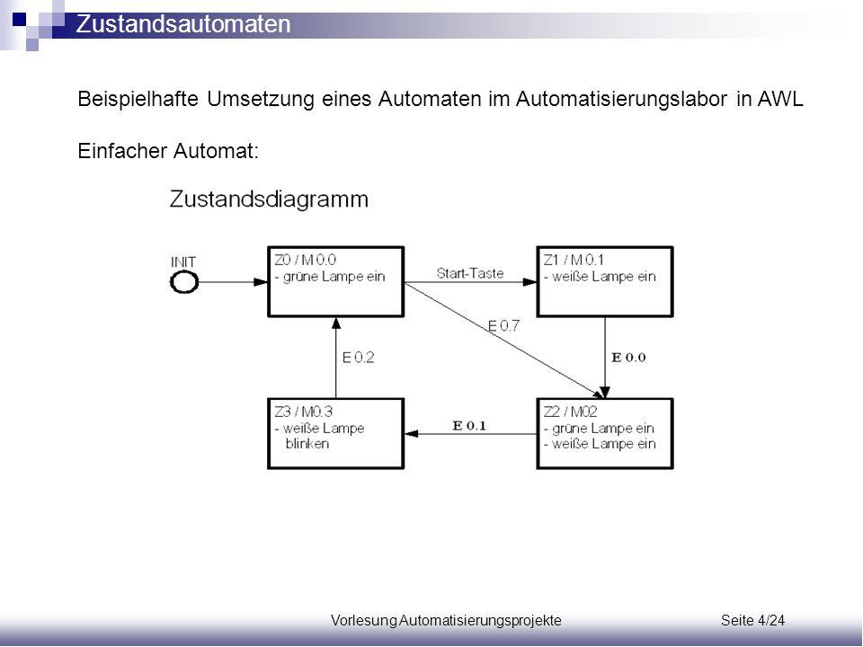 Vorlesung Automatisierungsprojekte Seite 4/24