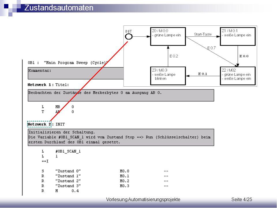 Vorlesung Automatisierungsprojekte Seite 4/25