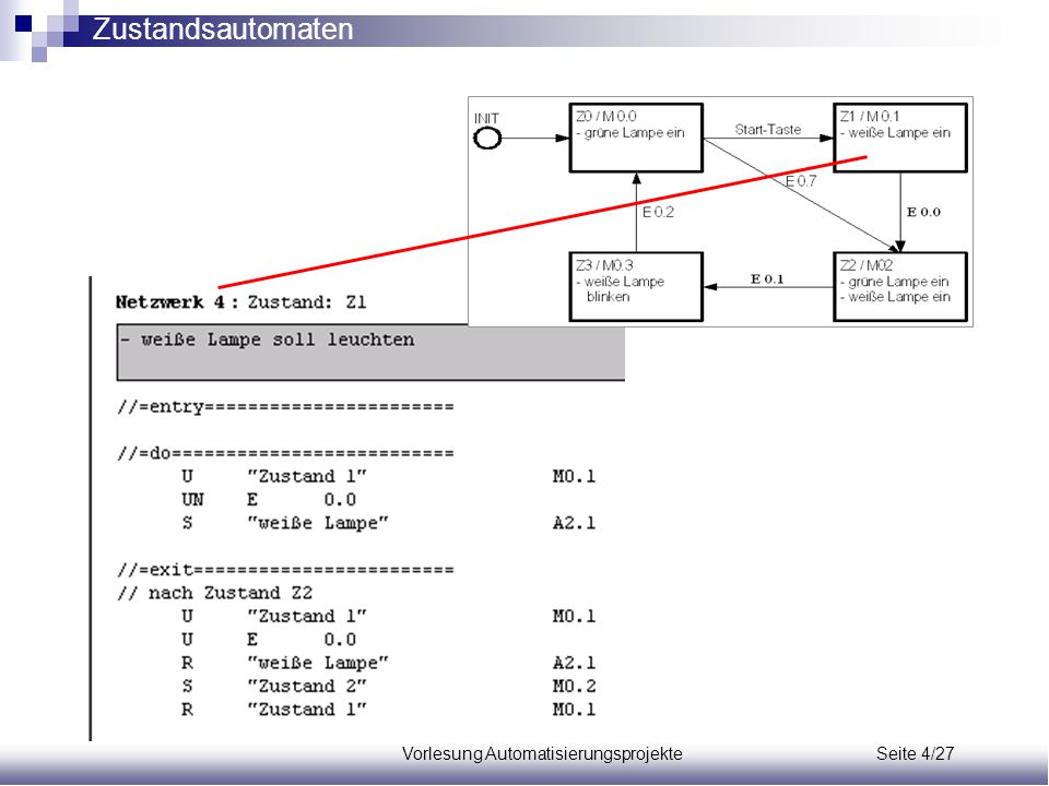 Vorlesung Automatisierungsprojekte Seite 4/27