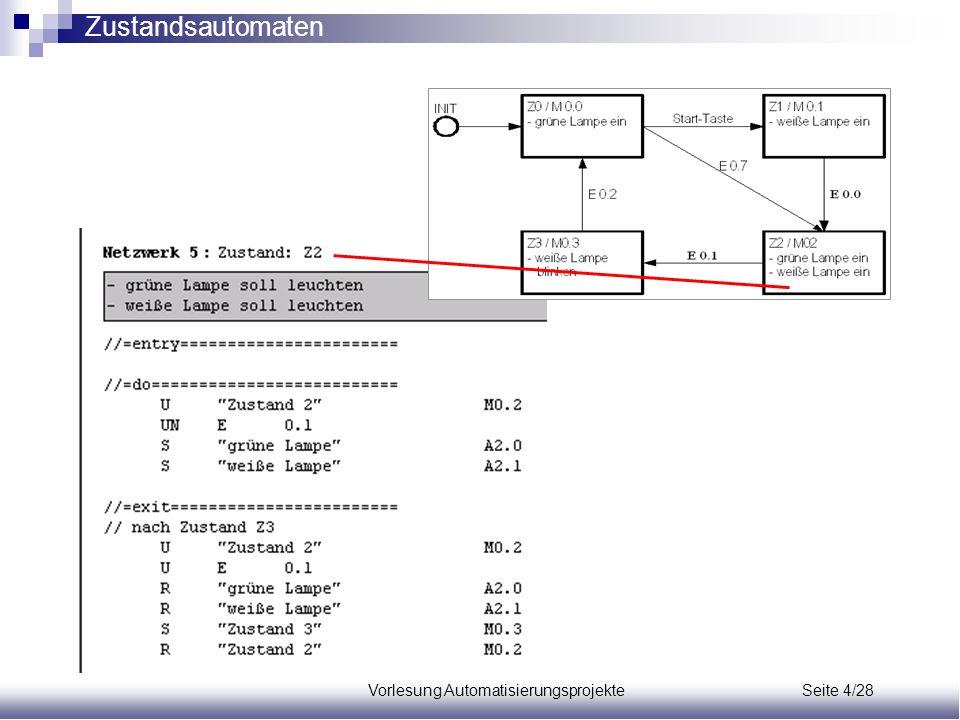 Vorlesung Automatisierungsprojekte Seite 4/28