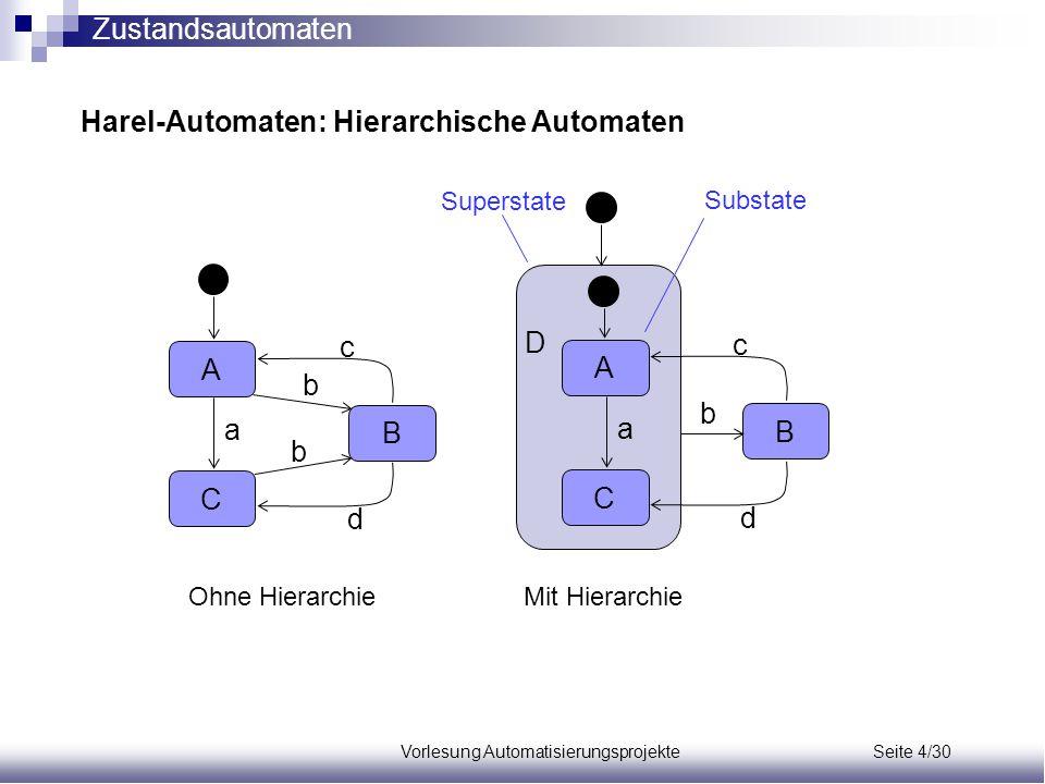 Vorlesung Automatisierungsprojekte Seite 4/30