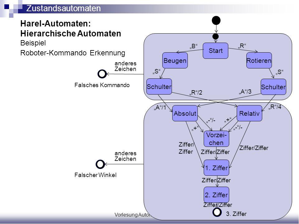 Vorlesung Automatisierungsprojekte Seite 4/31