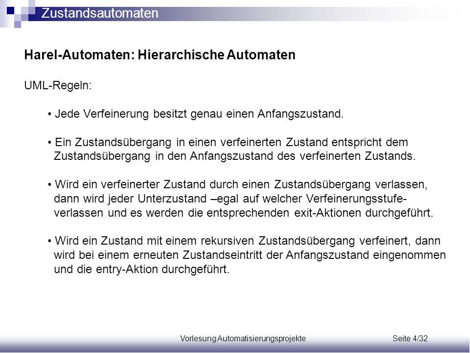 Vorlesung Automatisierungsprojekte Seite 4/32