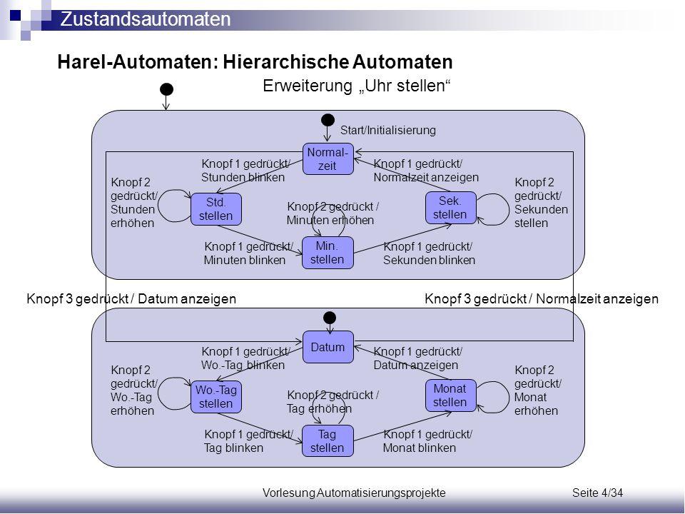 """Harel-Automaten: Hierarchische Automaten Erweiterung """"Uhr stellen"""