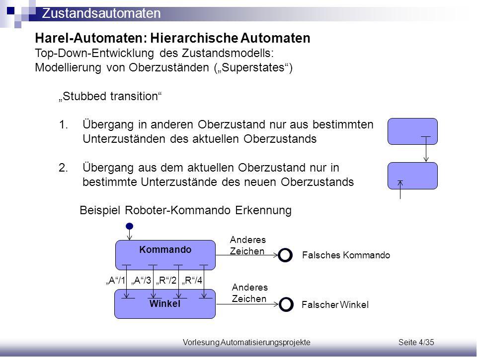Vorlesung Automatisierungsprojekte Seite 4/35