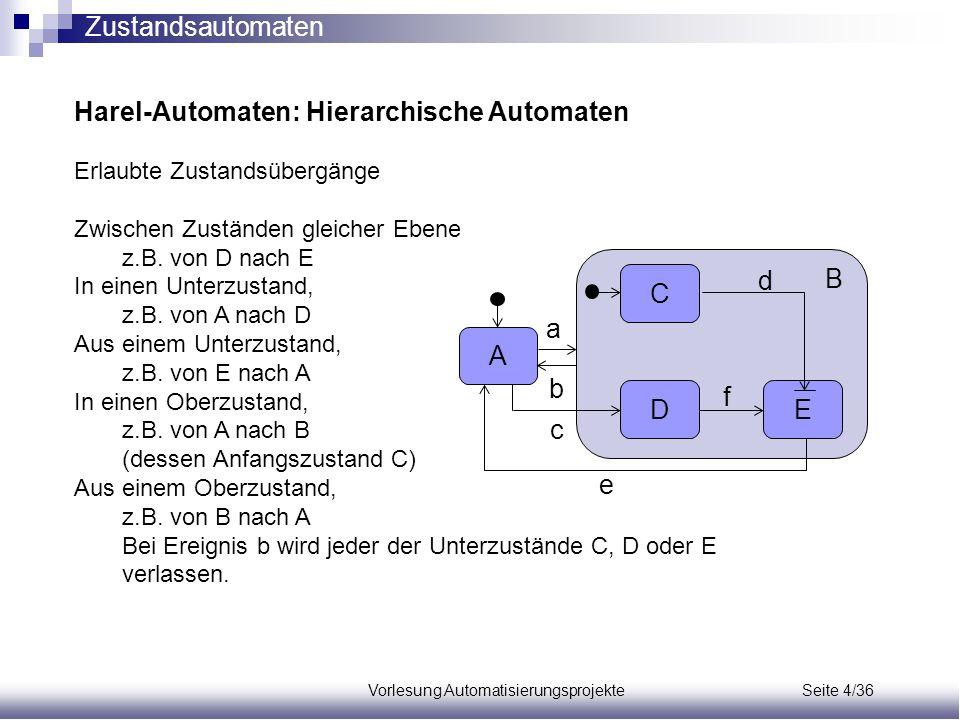 Vorlesung Automatisierungsprojekte Seite 4/36