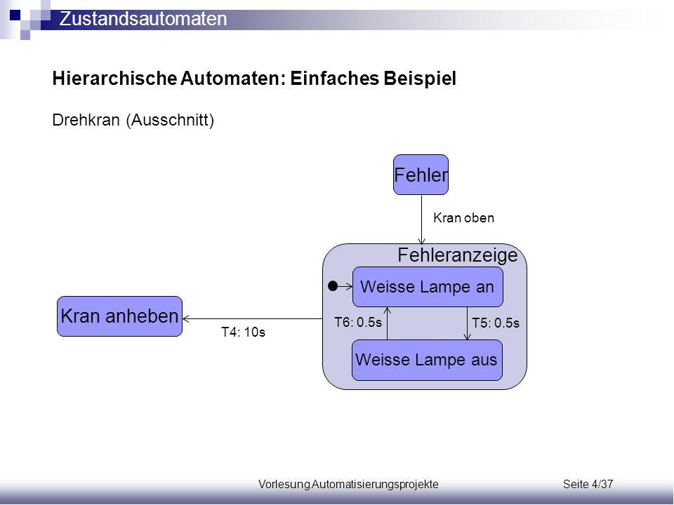Vorlesung Automatisierungsprojekte Seite 4/37