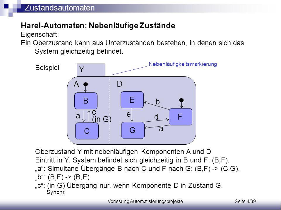 Vorlesung Automatisierungsprojekte Seite 4/39