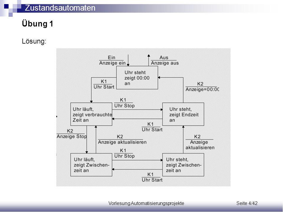 Vorlesung Automatisierungsprojekte Seite 4/42