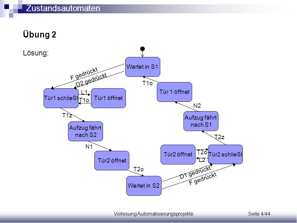 Vorlesung Automatisierungsprojekte Seite 4/44