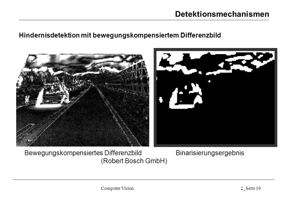 Hindernisdetektion mit bewegungskompensiertem Differenzbild