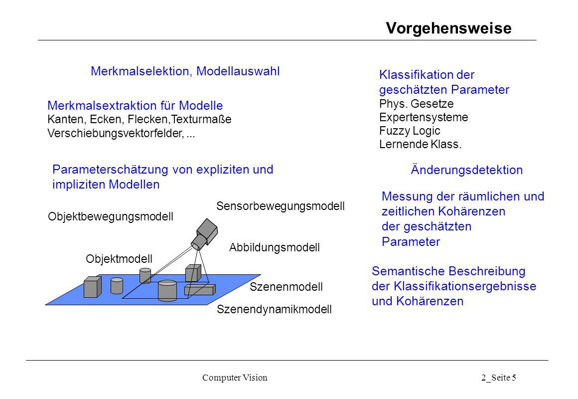 Vorgehensweise Merkmalselektion, Modellauswahl Klassifikation der