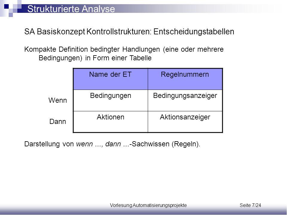 Vorlesung Automatisierungsprojekte Seite 7/24