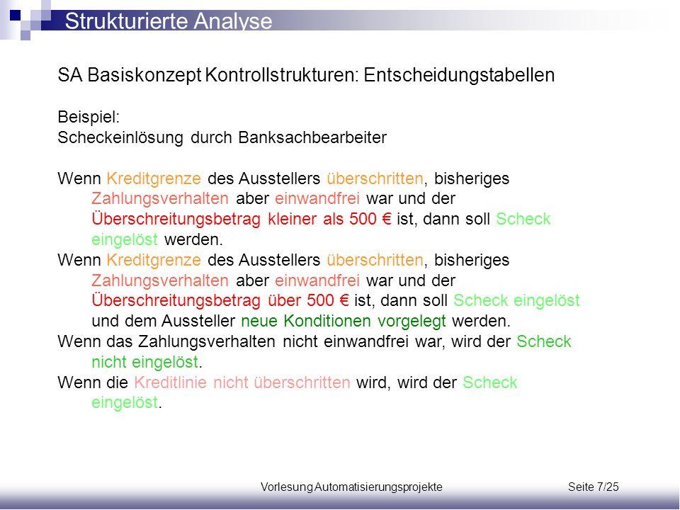 Vorlesung Automatisierungsprojekte Seite 7/25