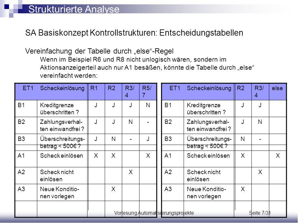 Vorlesung Automatisierungsprojekte Seite 7/31