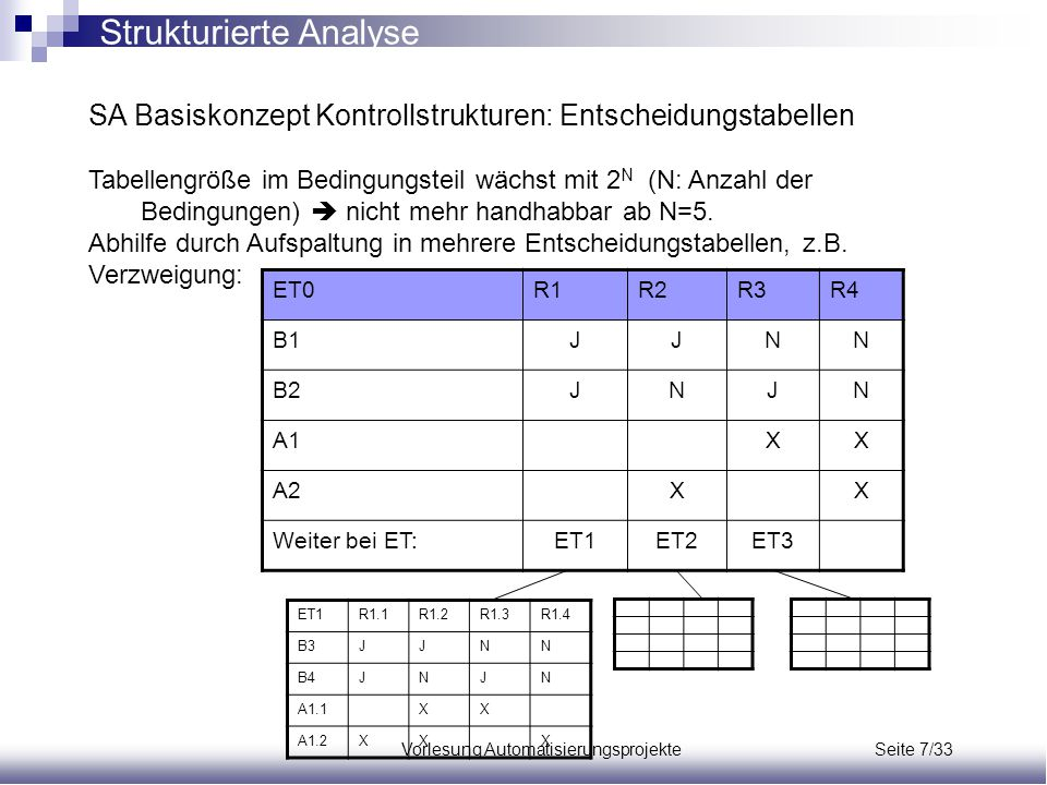 Vorlesung Automatisierungsprojekte Seite 7/33