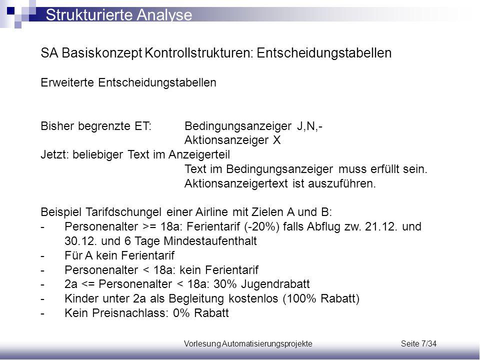 Vorlesung Automatisierungsprojekte Seite 7/34