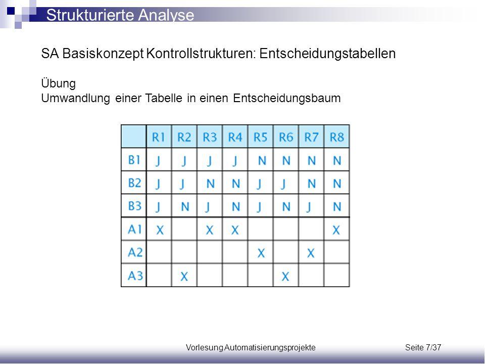 Vorlesung Automatisierungsprojekte Seite 7/37