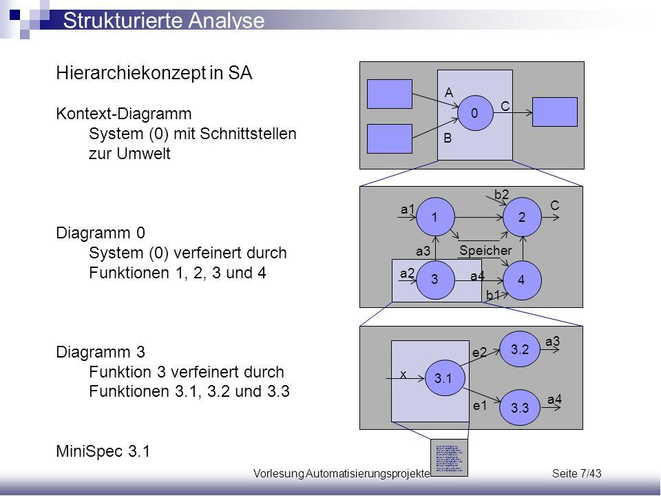 Vorlesung Automatisierungsprojekte Seite 7/43