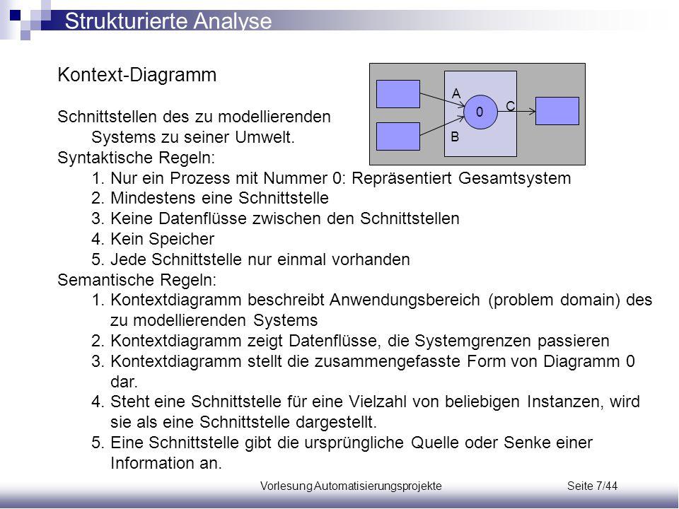 Vorlesung Automatisierungsprojekte Seite 7/44