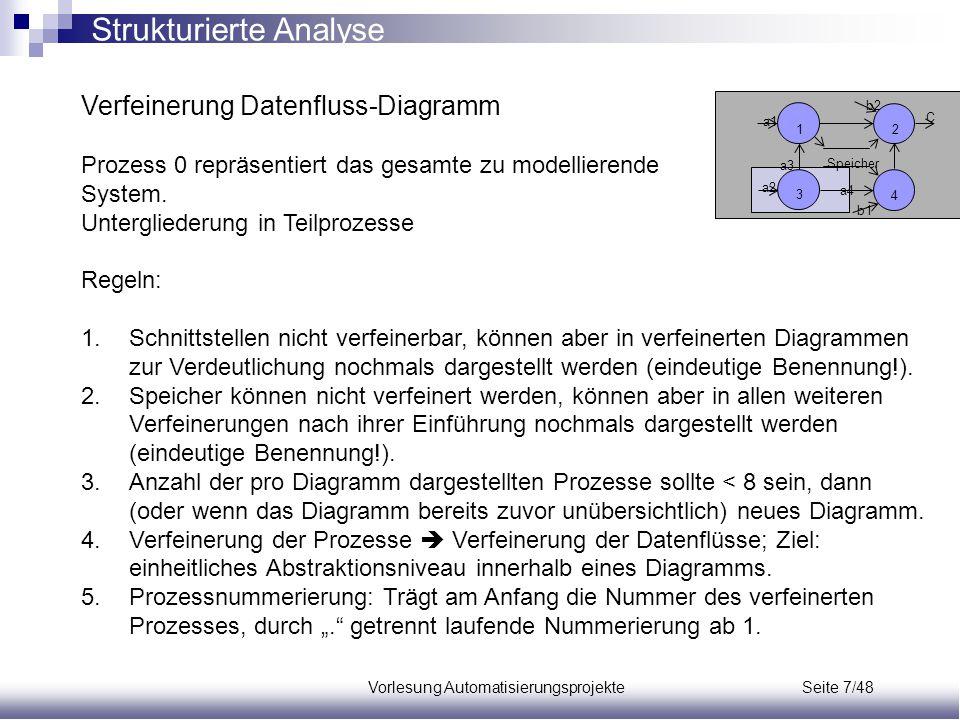 Vorlesung Automatisierungsprojekte Seite 7/48