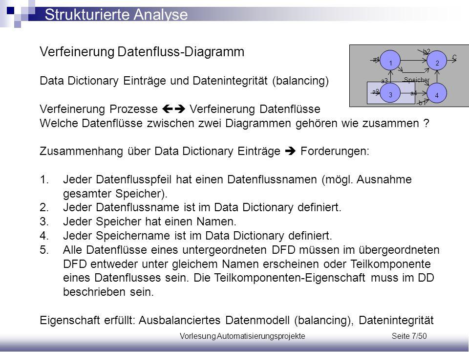 Vorlesung Automatisierungsprojekte Seite 7/50