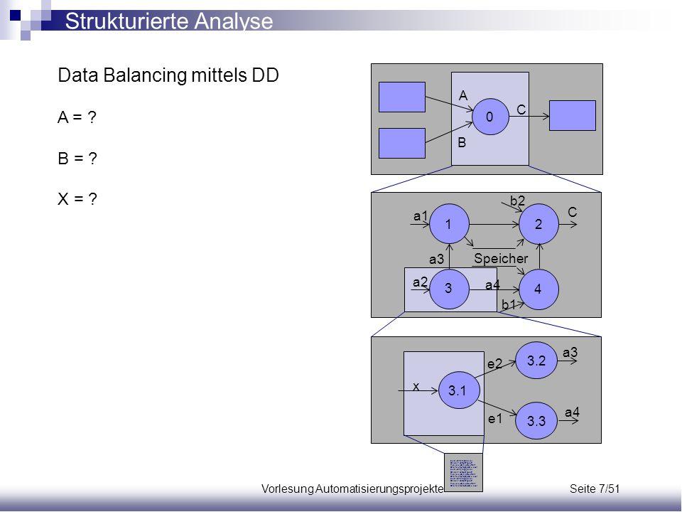 Vorlesung Automatisierungsprojekte Seite 7/51