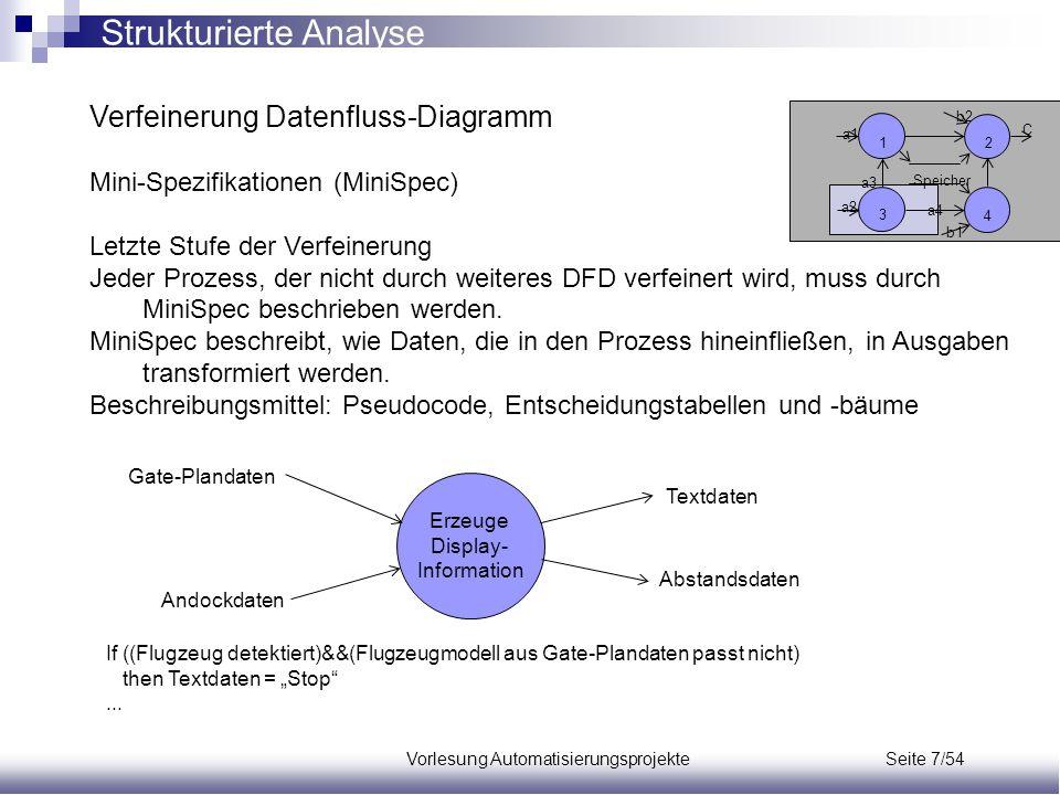 Vorlesung Automatisierungsprojekte Seite 7/54