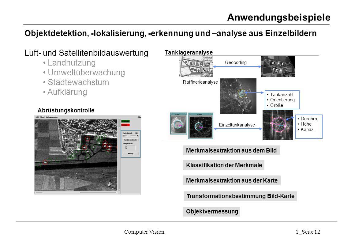 Anwendungsbeispiele Objektdetektion, -lokalisierung, -erkennung und –analyse aus Einzelbildern. Luft- und Satellitenbildauswertung.