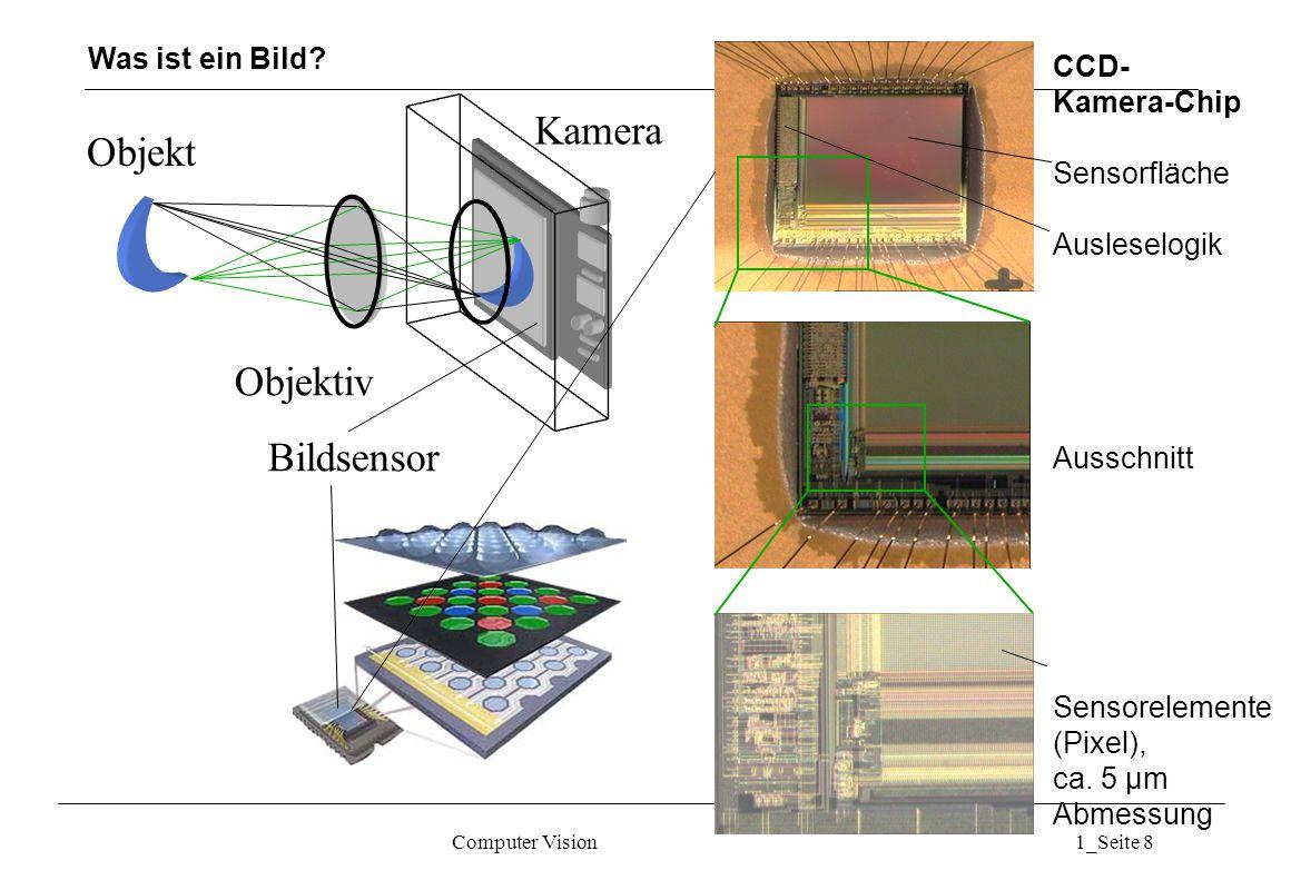 Kamera Objekt Objektiv Bildsensor Was ist ein Bild CCD- Kamera-Chip