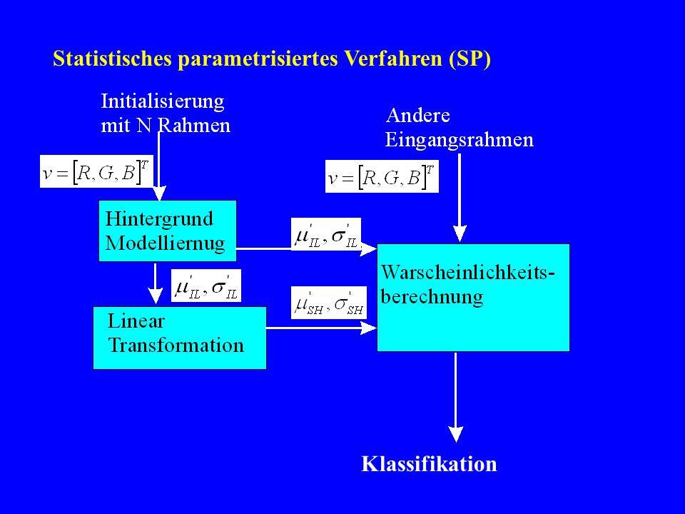Statistisches parametrisiertes Verfahren (SP)