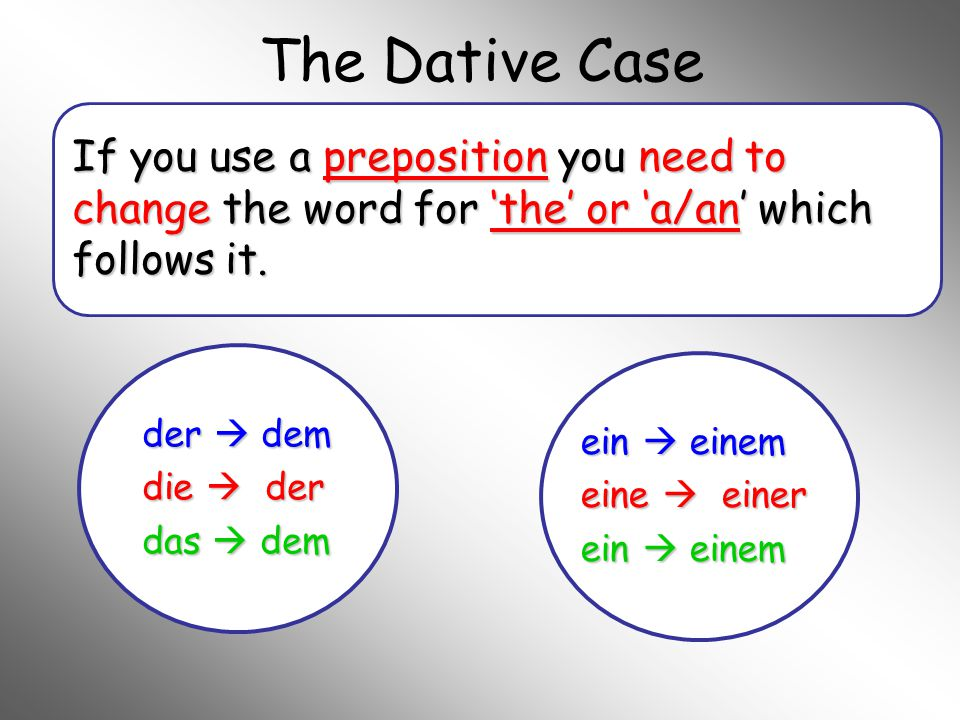 The Dative Case If you use a preposition you need to change the word for 'the' or 'a/an' which follows it.