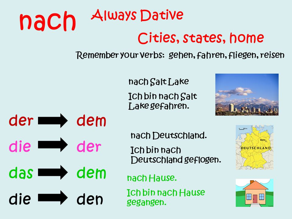 nach der die das dem der den Always Dative Cities, states, home