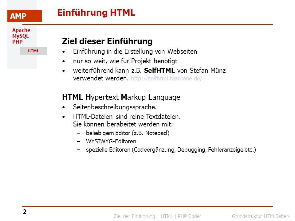 Einführung HTML Ziel dieser Einführung HTML Hypertext Markup Language