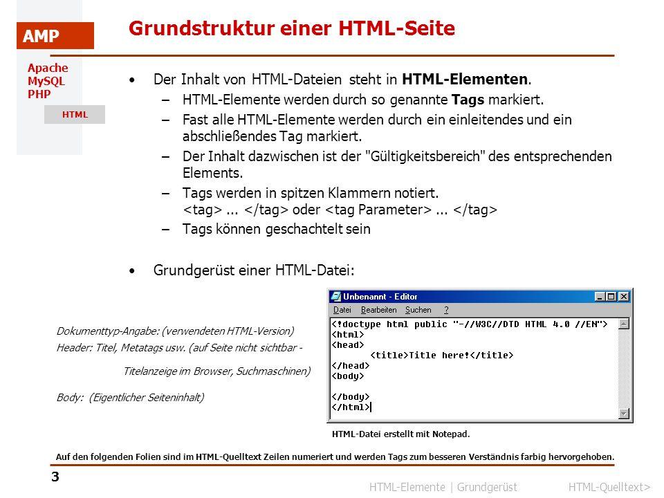 Grundstruktur einer HTML-Seite