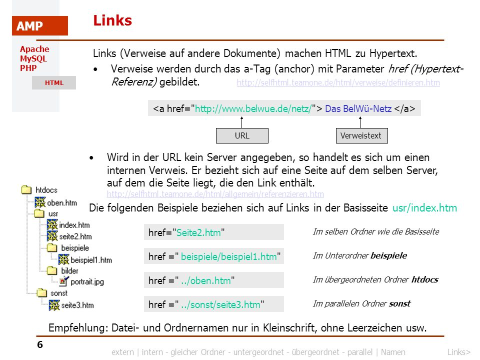 Links Links (Verweise auf andere Dokumente) machen HTML zu Hypertext.