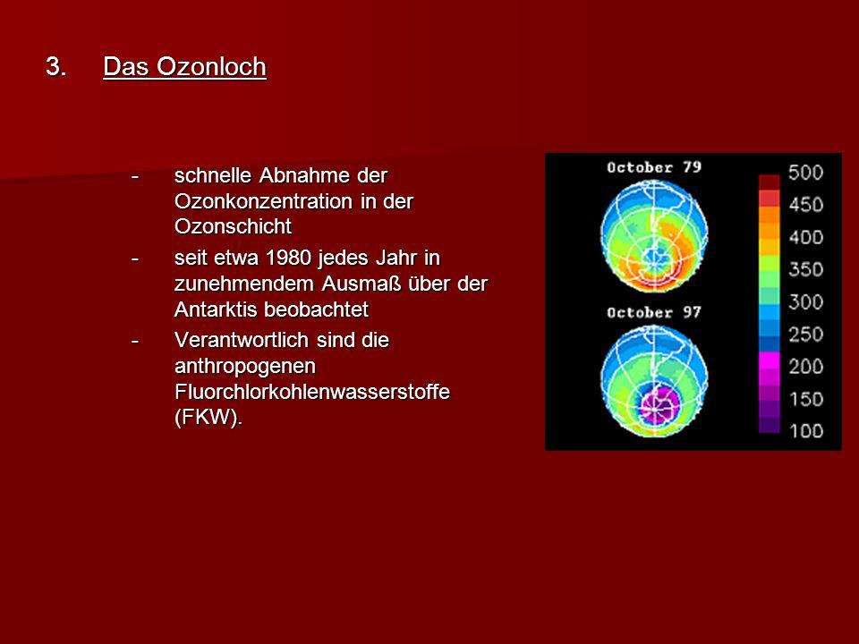Das Ozonloch schnelle Abnahme der Ozonkonzentration in der Ozonschicht