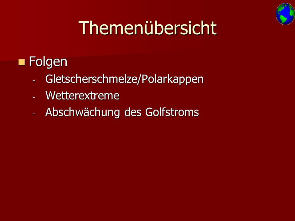 Themenübersicht Folgen Gletscherschmelze/Polarkappen Wetterextreme