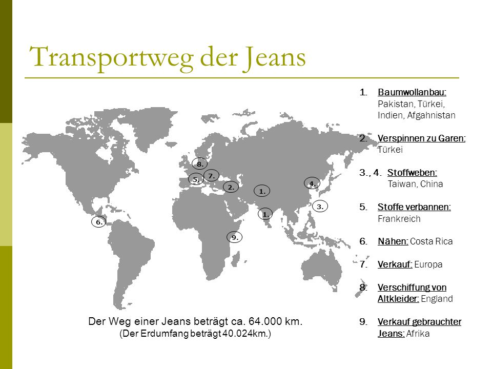 Transportweg der Jeans