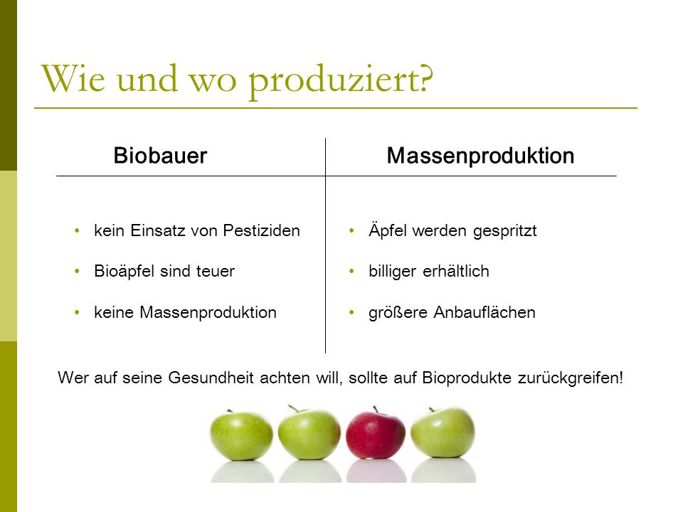 Biobauer Massenproduktion