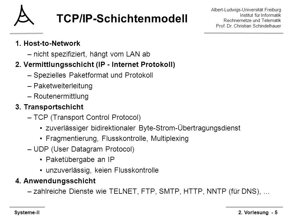 TCP/IP-Schichtenmodell