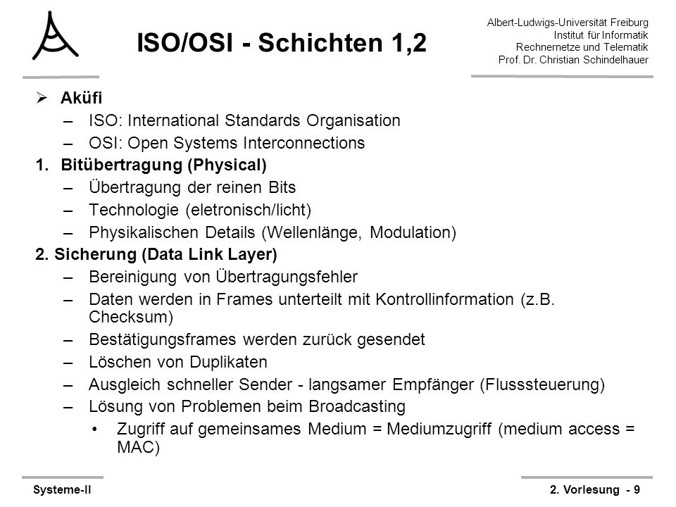 ISO/OSI - Schichten 1,2 Aküfi