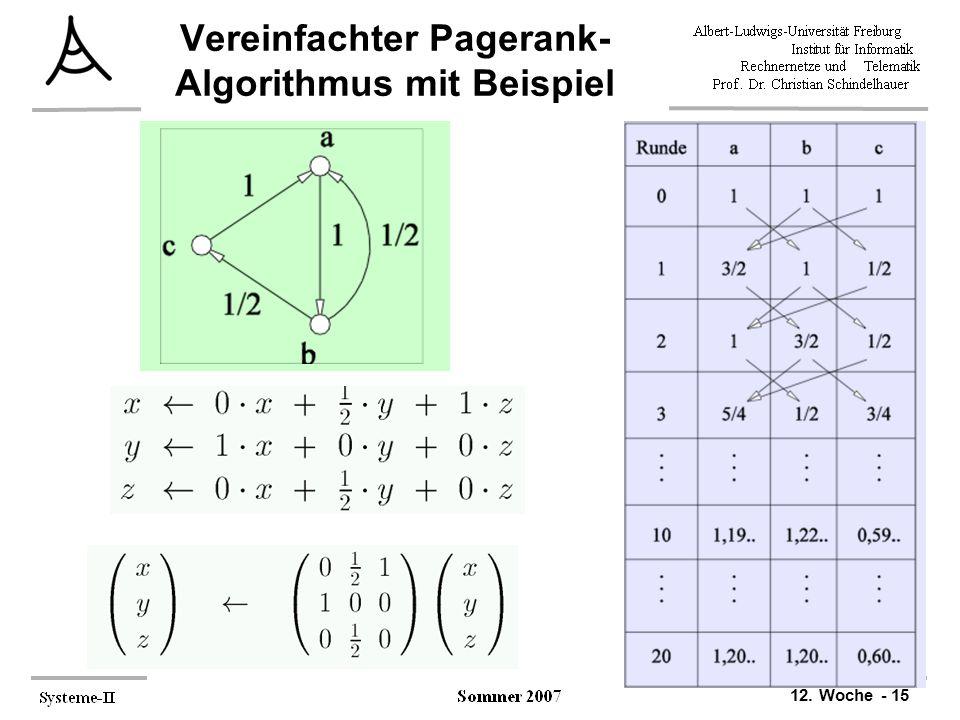 Vereinfachter Pagerank-Algorithmus mit Beispiel