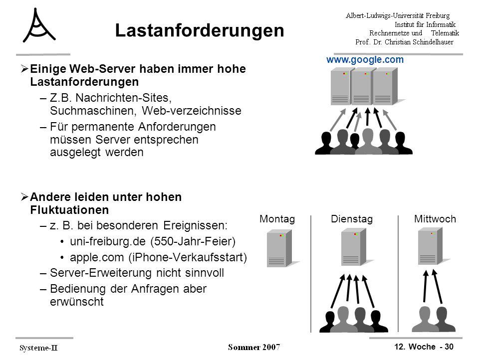 Lastanforderungen Einige Web-Server haben immer hohe Lastanforderungen