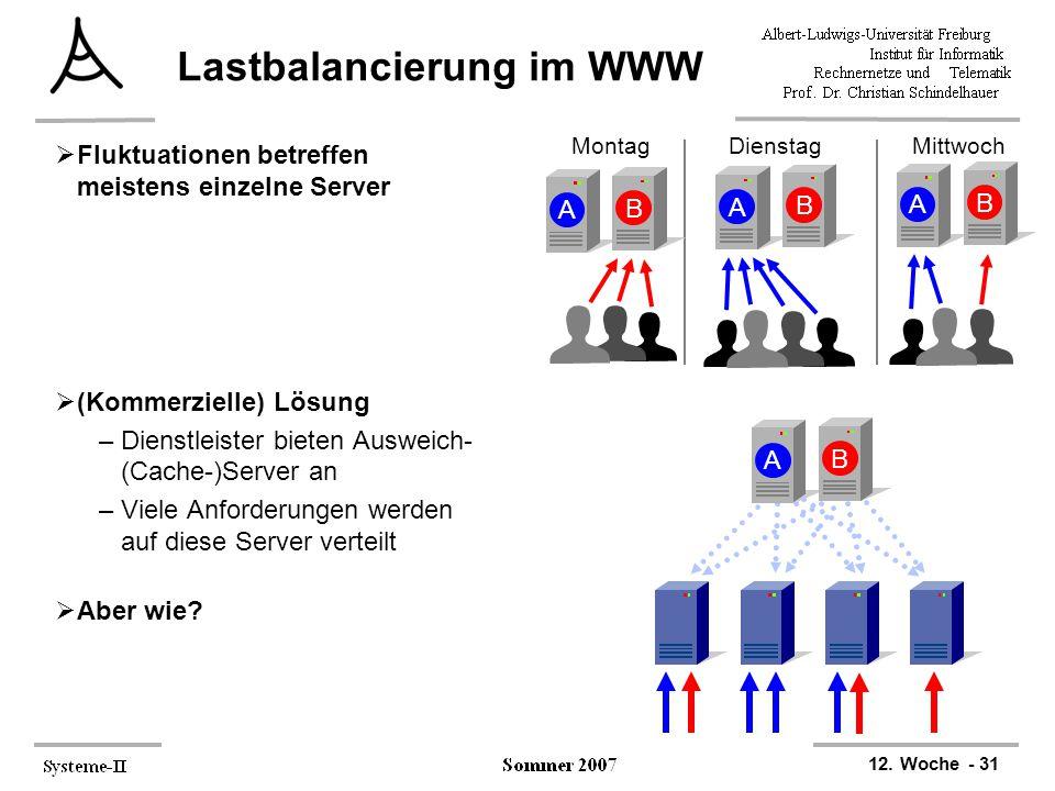Lastbalancierung im WWW