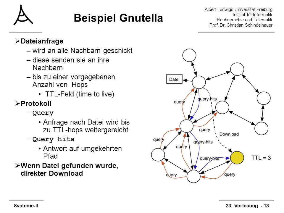 Beispiel Gnutella Dateianfrage wird an alle Nachbarn geschickt