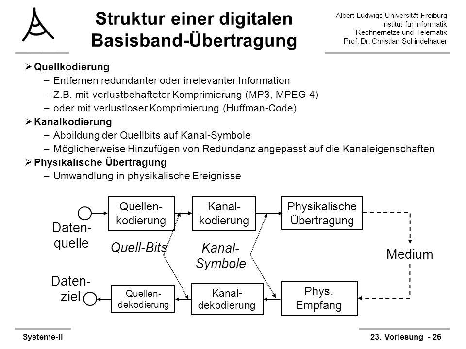 Struktur einer digitalen Basisband-Übertragung